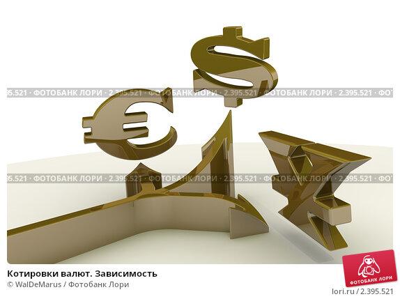 Биржевой курс валют