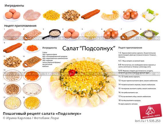 Рецепты вкусных салатов пошаговыеы