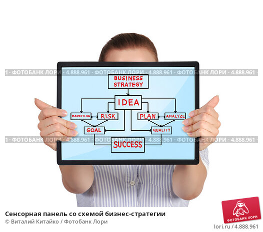Сенсорная панель со схемой бизнес-стратегии, фото 4888961, снято 11 июня 2013 г. (c) Виталий Китайко / Фотобанк Лори.
