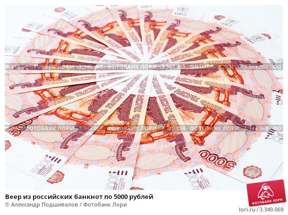 отзовы кредит европа банк