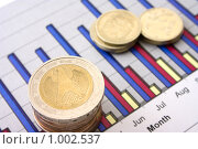 Купить «Монеты и диаграмма», фото № 1002537, снято 18 июля 2009 г. (c) Вадим Субботин / Фотобанк Лори