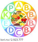 Купить «Витамины в продуктах питания», иллюстрация № 2923777 (c) ivolodina / Фотобанк Лори