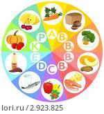 Купить «Содержание витаминов в продуктах питания», иллюстрация № 2923825 (c) ivolodina / Фотобанк Лори