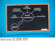 Купить «Email marketing terms written with a chalk on blackboard», фото № 5378797, снято 6 августа 2020 г. (c) Wavebreak Media / Фотобанк Лори