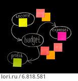 Бюджет и прибыль. Схема на доске. Стоковое фото, фотограф Юлия Нигматуллина / Фотобанк Лори