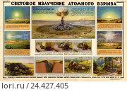 Купить «Военный учебный плакат: Световое излучение атомного взрыва», иллюстрация № 24427405 (c) Артем Сеттаров / Фотобанк Лори
