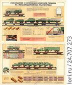 Купить «Плакат: Размещение и крепление колесной техники на железнодорожных платформах», иллюстрация № 24707273 (c) Артем Сеттаров / Фотобанк Лори