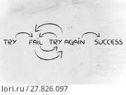 Купить «try, fail, try again, success: steps to reach your goals», фото № 27826097, снято 18 июля 2019 г. (c) PantherMedia / Фотобанк Лори