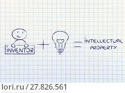 Купить «funny formula of intellectual property or copyright: inventor plus an idea», фото № 27826561, снято 22 июня 2018 г. (c) PantherMedia / Фотобанк Лори