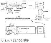Купить «Схема устройства газоубежища с вентиляцией», иллюстрация № 28156809 (c) Макаров Алексей / Фотобанк Лори