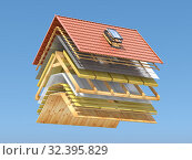 Купить «Roof cover in layers. Cross section and technical details of house roof. Ceramic tiles, different layers of insulation and wooden planks.», фото № 32395829, снято 8 июля 2020 г. (c) Maksym Yemelyanov / Фотобанк Лори