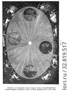 Купить «Астрономия. Движение Земли вокруг солнца», иллюстрация № 32819517 (c) Зобков Георгий / Фотобанк Лори
