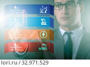 Купить «Industry 4.0 concept and stages of development», фото № 32971529, снято 6 июля 2020 г. (c) Elnur / Фотобанк Лори