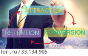 Купить «Attraction, Conversion, Retention Business Concept», фото № 33134905, снято 11 июля 2020 г. (c) PantherMedia / Фотобанк Лори