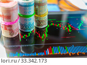 Financial concept, the volatility of the Russian economy, the dynamics of fluctuations of the ruble. Стоковое фото, фотограф Evgenii Mitroshin / Фотобанк Лори