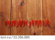 Купить «red chili or cayenne pepper on wooden boards», фото № 33356085, снято 6 сентября 2018 г. (c) Syda Productions / Фотобанк Лори
