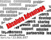 Absolute advantage word cloud. Стоковое фото, фотограф Zoonar.com/Yann Tang / age Fotostock / Фотобанк Лори