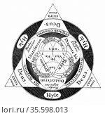 The divine harmony of the microcosm and the macrososm according to... Редакционное фото, агентство World History Archive / Фотобанк Лори
