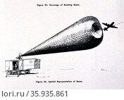 Artist's conception of radar beam pattern of Radio Set SCR-584, a mobile radar unit. Редакционное фото, агентство World History Archive / Фотобанк Лори