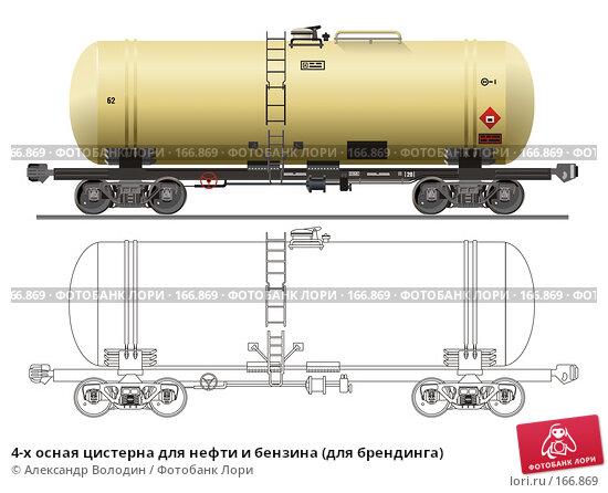 4-х осная цистерна для нефти и бензина (для брендинга), иллюстрация № 166869 (c) Александр Володин / Фотобанк Лори
