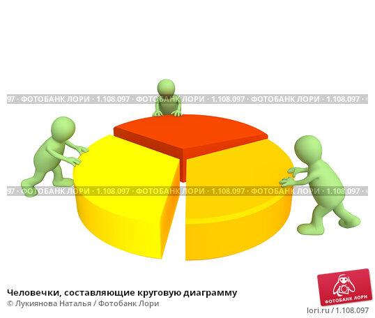Купить «Человечки, составляющие круговую диаграмму», иллюстрация № 1108097 (c) Лукиянова Наталья / Фотобанк Лори