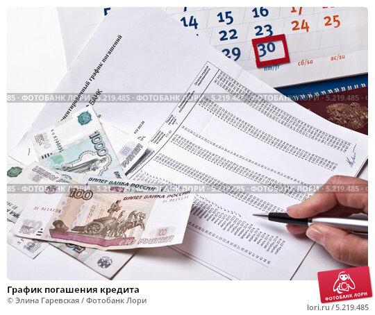 Запрос кредитной истории банком