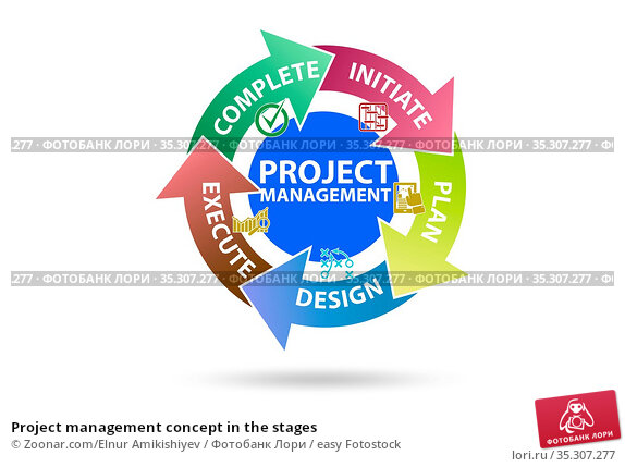 Project management concept in the stages. Стоковое фото, фотограф Zoonar.com/Elnur Amikishiyev / easy Fotostock / Фотобанк Лори