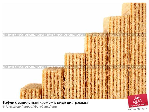 Вафли с ванильным кремом в виде диаграммы, фото № 80957, снято 7 октября 2006 г. (c) Александр Паррус / Фотобанк Лори